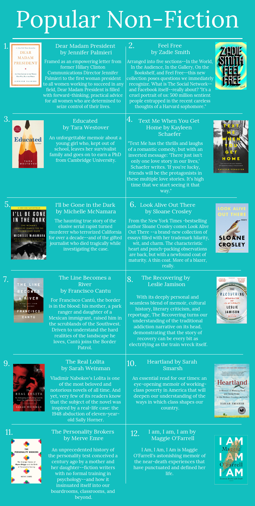 Popular Non Fiction From 2018 Lee Memorial Library